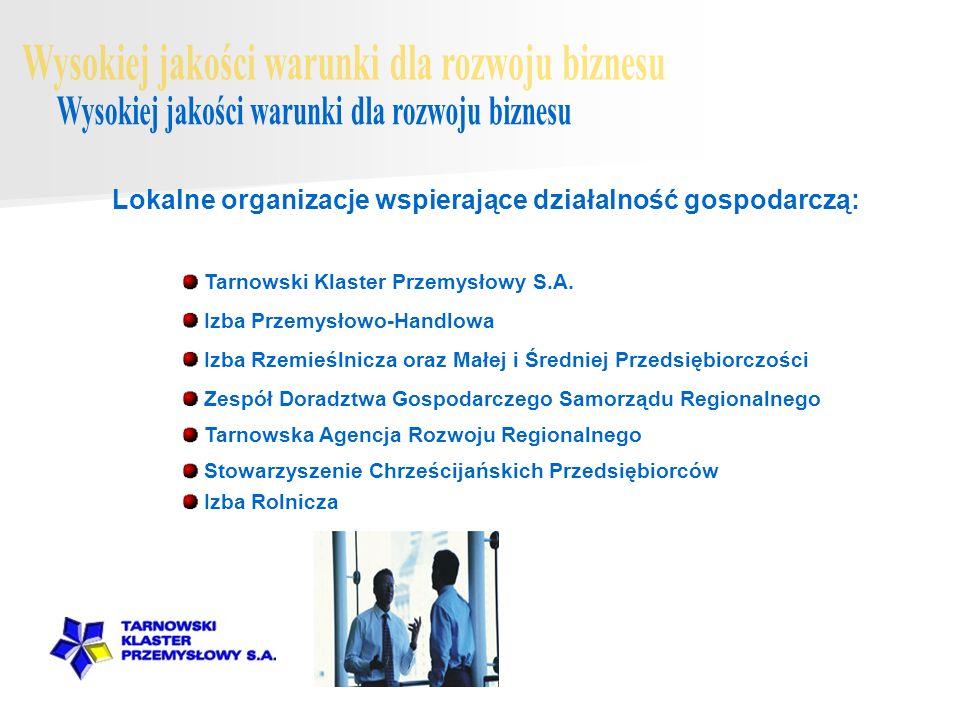 Wysokiej jakości warunki dla rozwoju biznesu