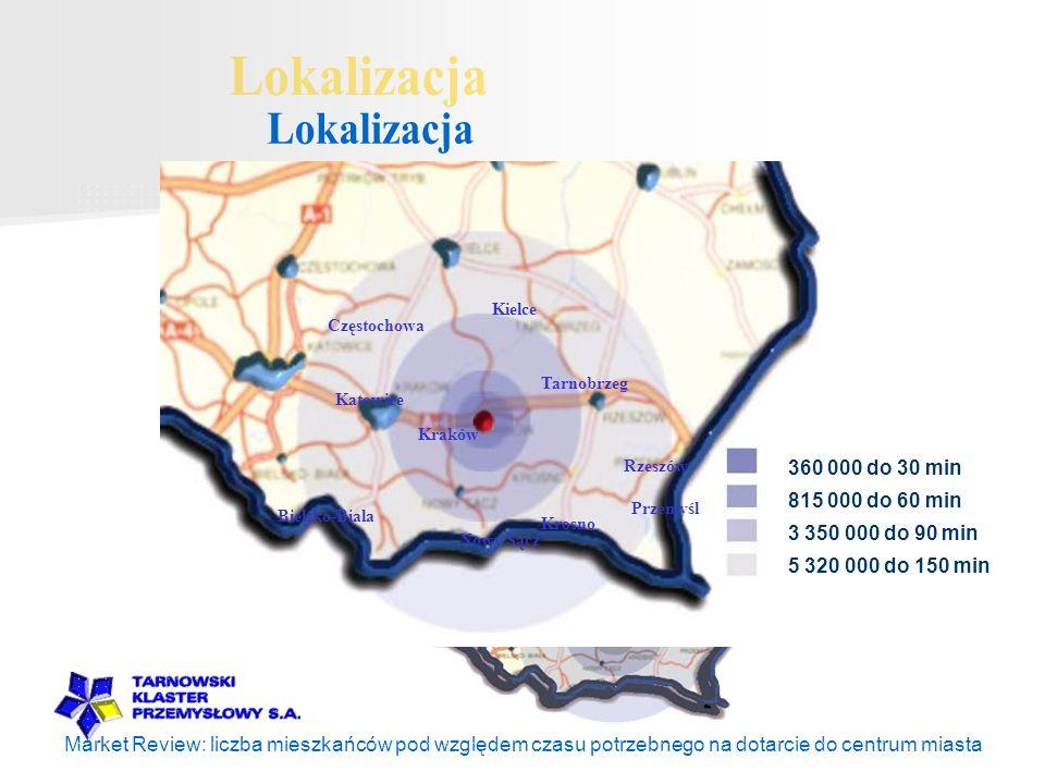 Lokalizacja 360 000 do 30 min 815 000 do 60 min 3 350 000 do 90 min