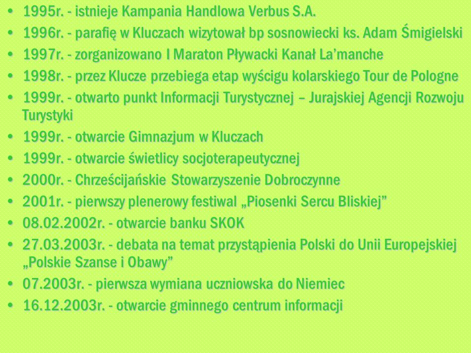 1995r. - istnieje Kampania Handlowa Verbus S.A.
