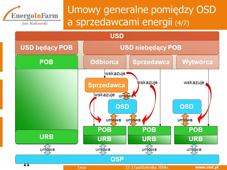 Umowy generalne pomiędzy OSD a sprzedawcami energii (4/7)