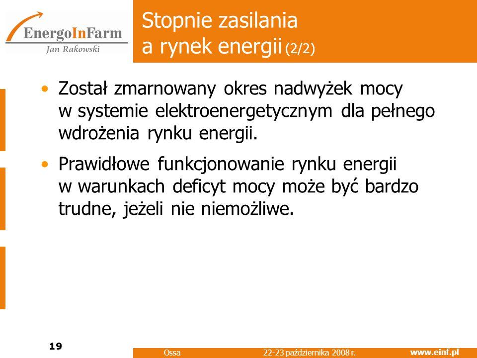 Stopnie zasilania a rynek energii (2/2)