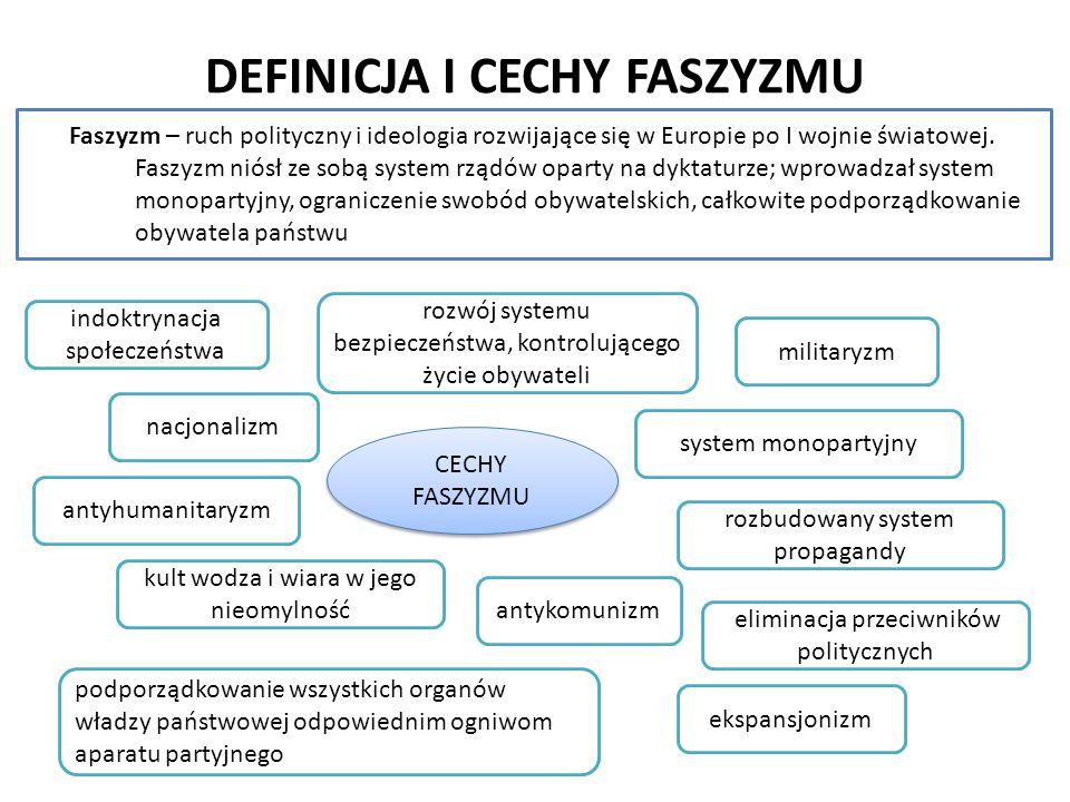 DEFINICJA I CECHY FASZYZMU