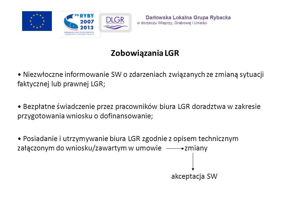 Zobowiązania LGR Niezwłoczne informowanie SW o zdarzeniach związanych ze zmianą sytuacji faktycznej lub prawnej LGR;