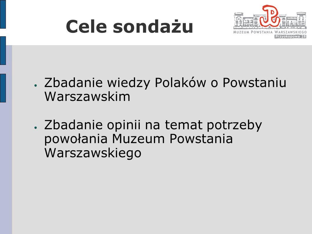 Cele sondażu Zbadanie wiedzy Polaków o Powstaniu Warszawskim
