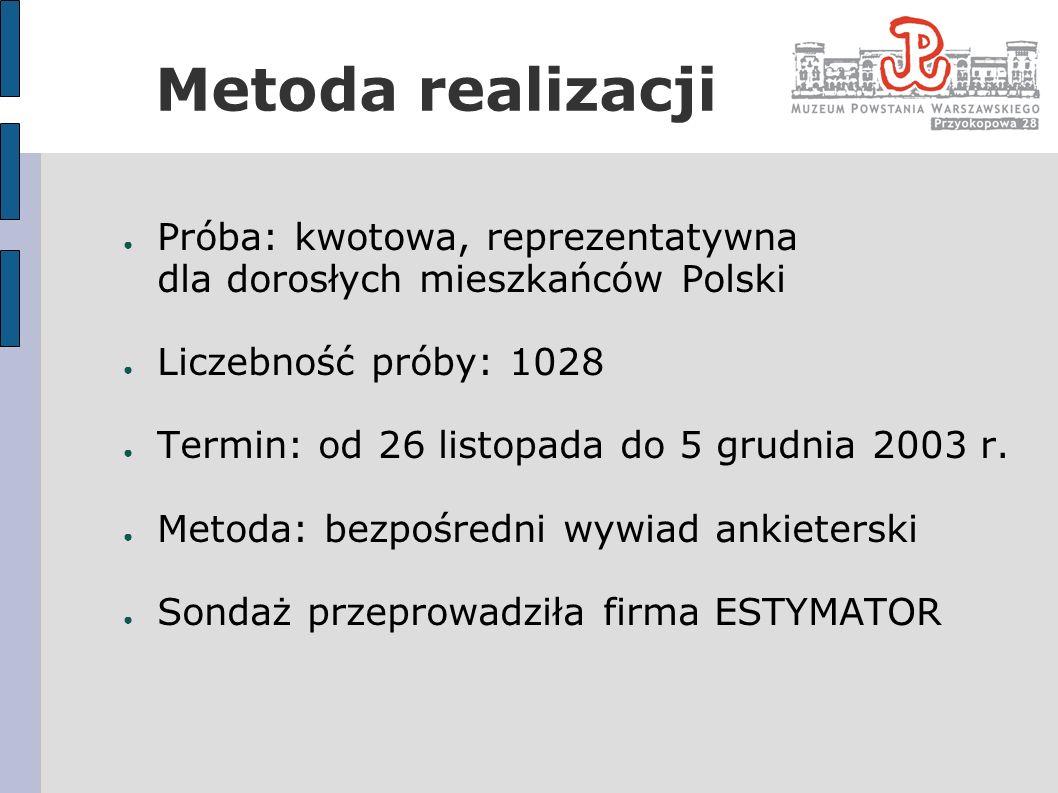 Metoda realizacji Próba: kwotowa, reprezentatywna dla dorosłych mieszkańców Polski. Liczebność próby: 1028.