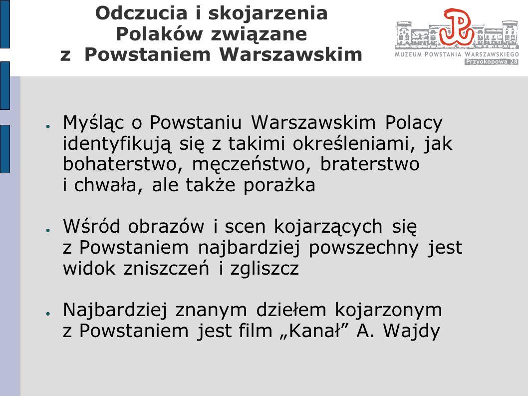 Odczucia i skojarzenia Polaków związane z Powstaniem Warszawskim