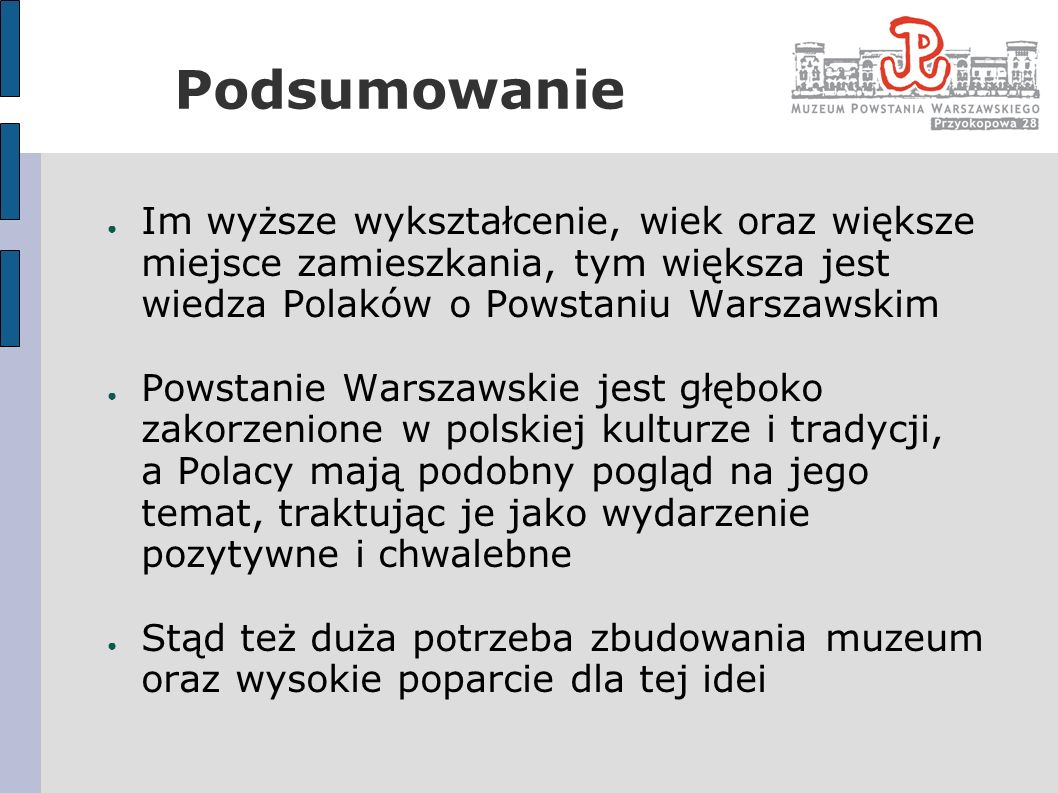 Podsumowanie Im wyższe wykształcenie, wiek oraz większe miejsce zamieszkania, tym większa jest wiedza Polaków o Powstaniu Warszawskim.