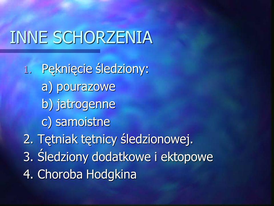 INNE SCHORZENIA Pęknięcie śledziony: a) pourazowe b) jatrogenne