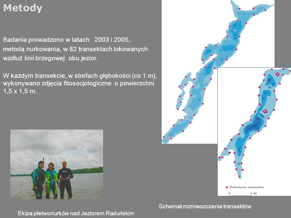 Metody Badania prowadzono w latach 2003 i 2005, metodą nurkowania, w 82 transektach lokowanych wzdłuż linii brzegowej obu jezior.