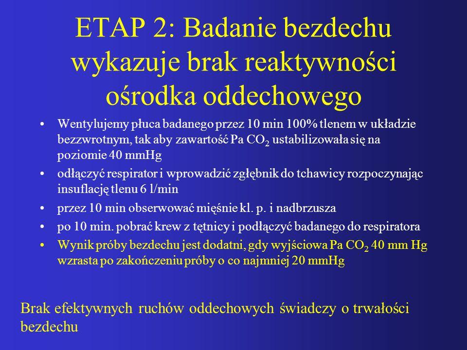 ETAP 2: Badanie bezdechu wykazuje brak reaktywności ośrodka oddechowego