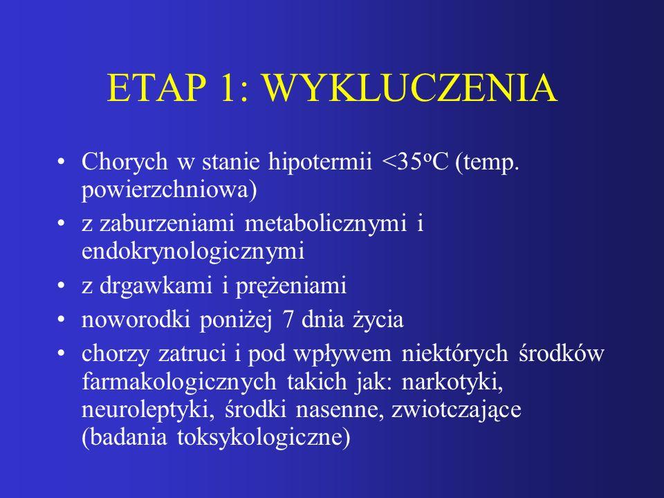 ETAP 1: WYKLUCZENIA Chorych w stanie hipotermii <35oC (temp. powierzchniowa) z zaburzeniami metabolicznymi i endokrynologicznymi.