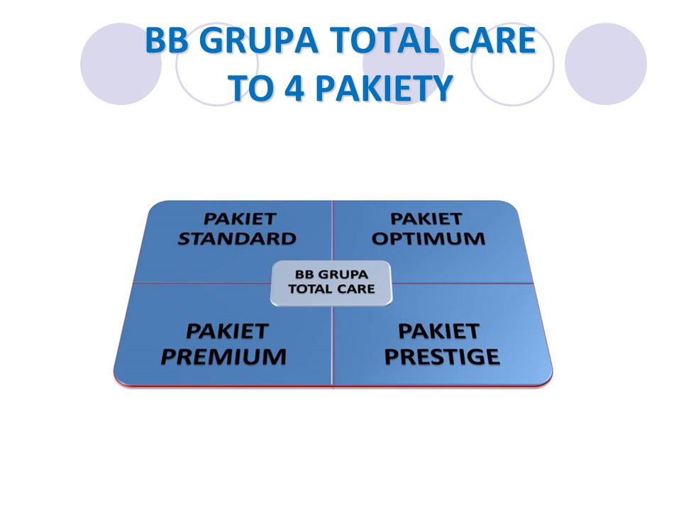 BB GRUPA TOTAL CARE TO 4 PAKIETY
