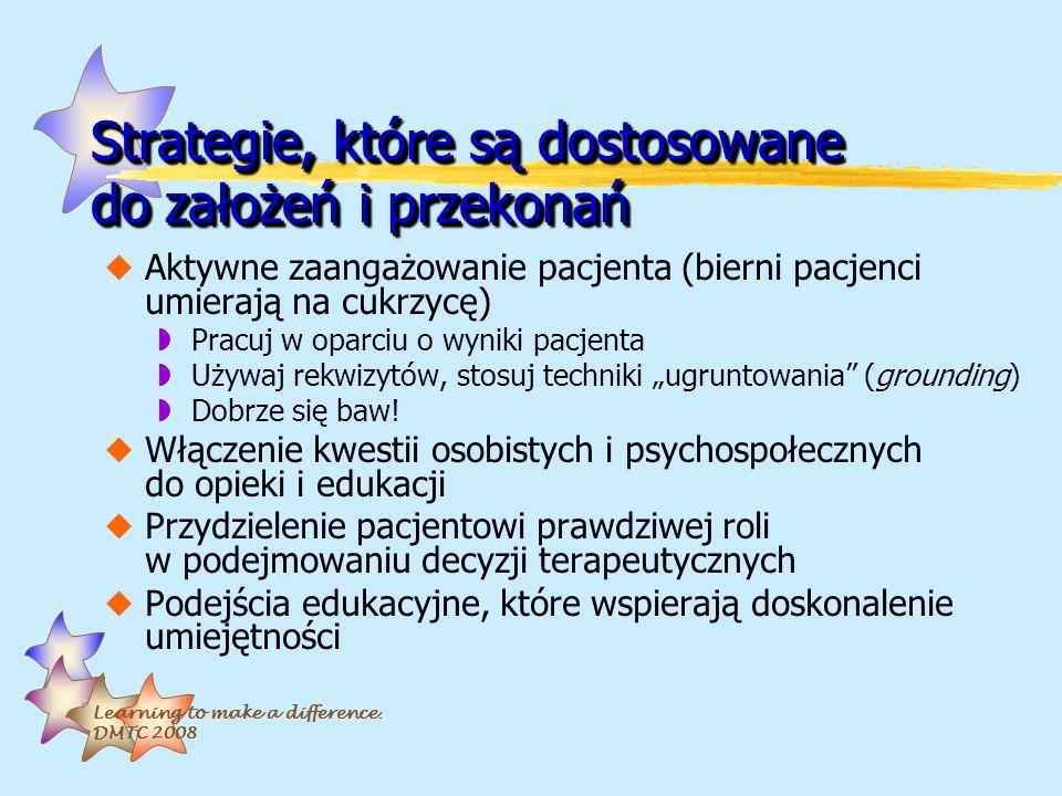 Strategie, które są dostosowane do założeń i przekonań