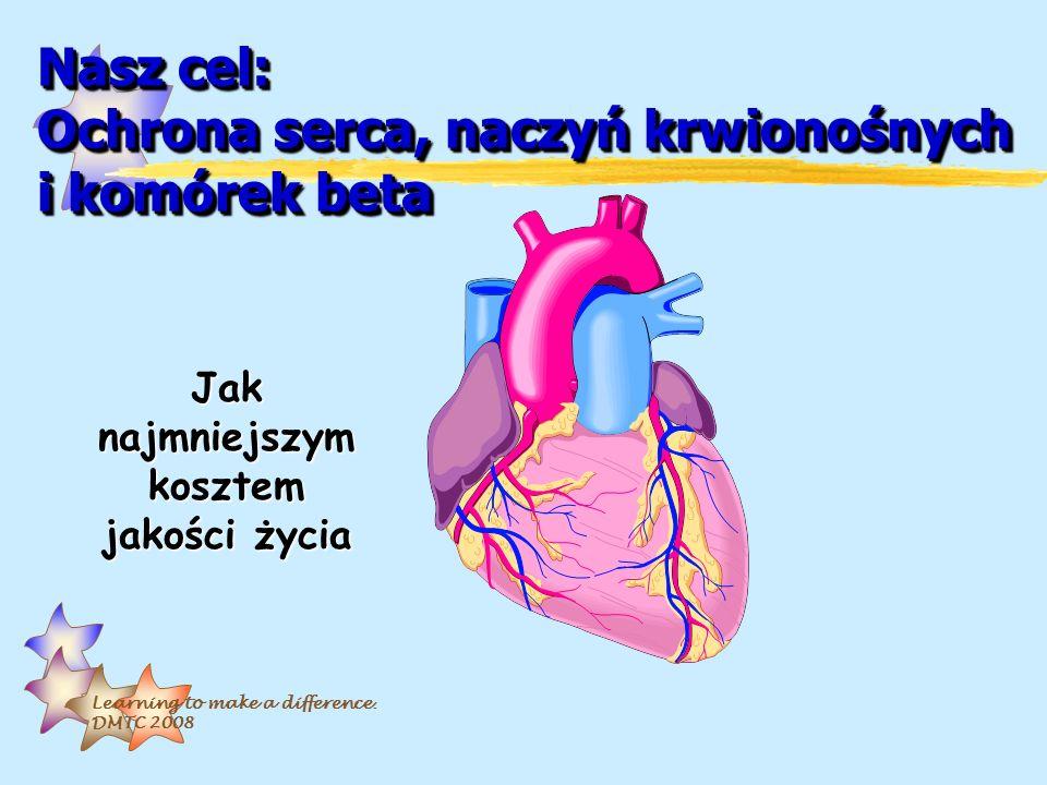 Nasz cel: Ochrona serca, naczyń krwionośnych i komórek beta
