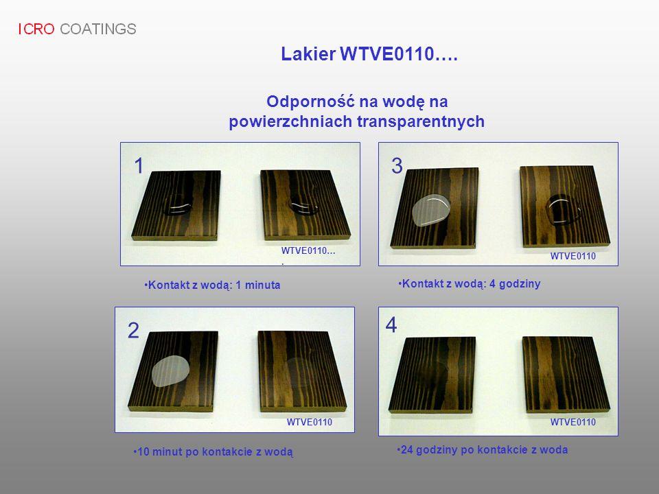 Odporność na wodę na powierzchniach transparentnych