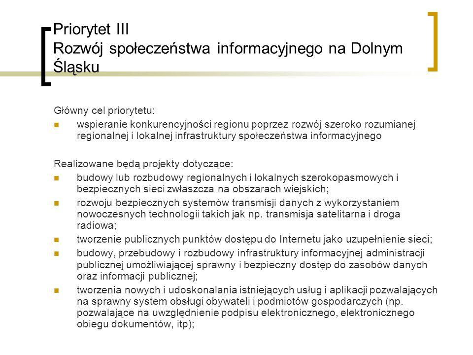 Priorytet III Rozwój społeczeństwa informacyjnego na Dolnym Śląsku