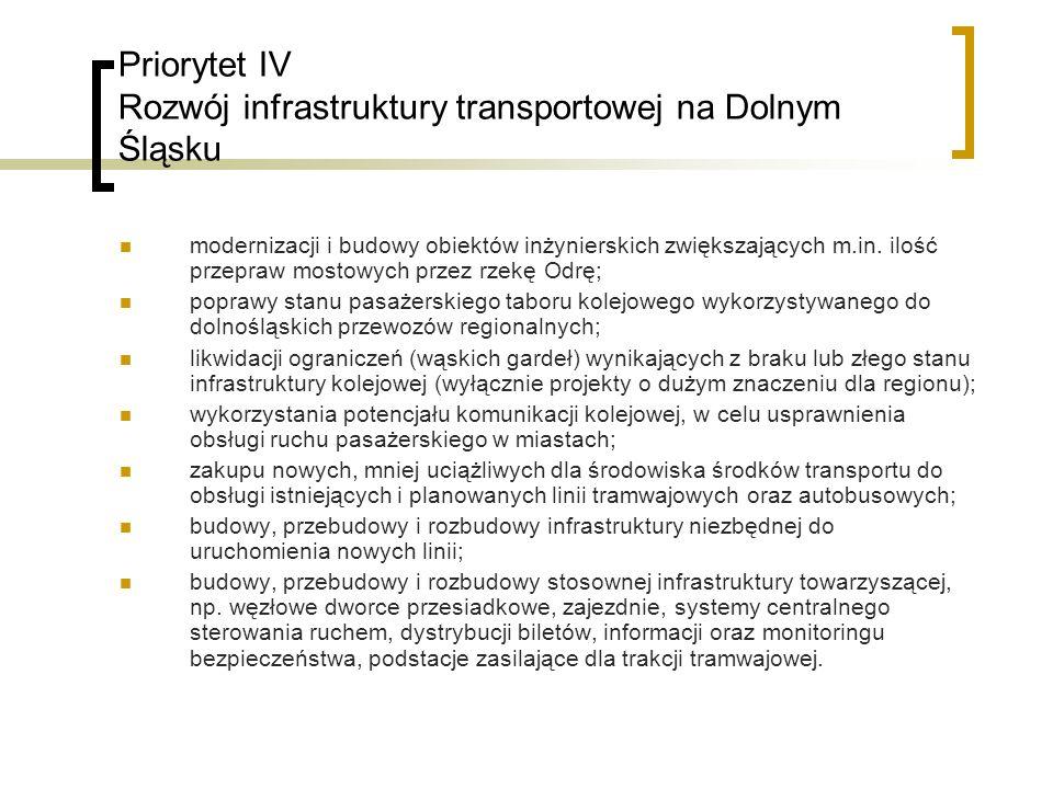 Priorytet IV Rozwój infrastruktury transportowej na Dolnym Śląsku