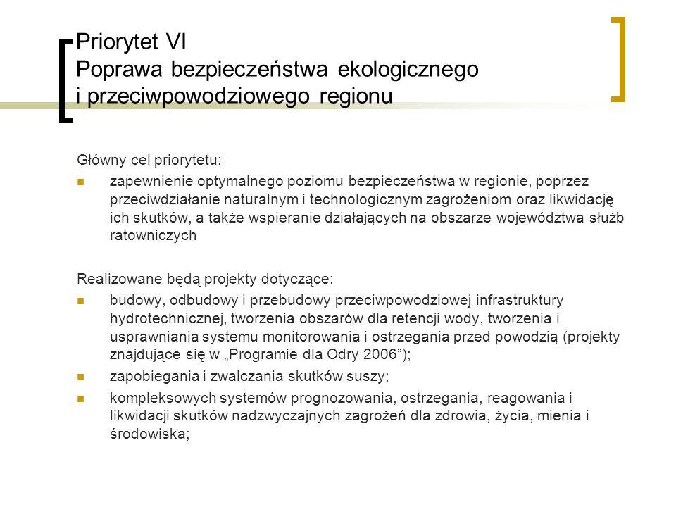 Priorytet VI Poprawa bezpieczeństwa ekologicznego i przeciwpowodziowego regionu