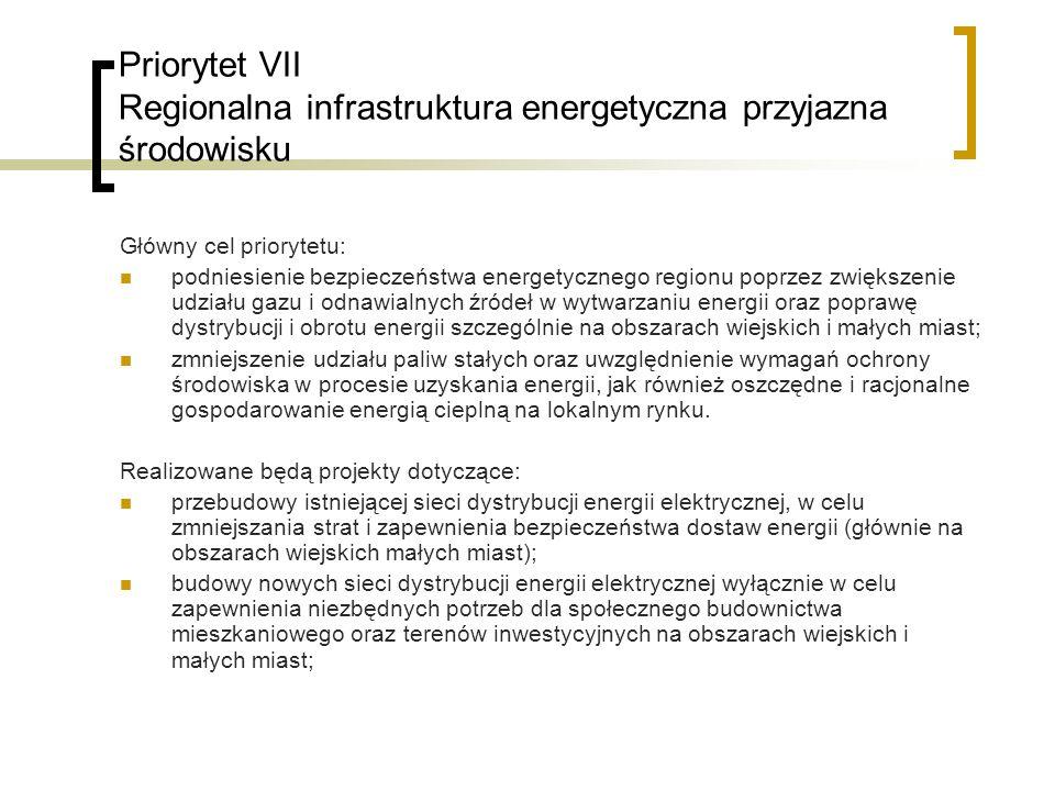 Priorytet VII Regionalna infrastruktura energetyczna przyjazna środowisku