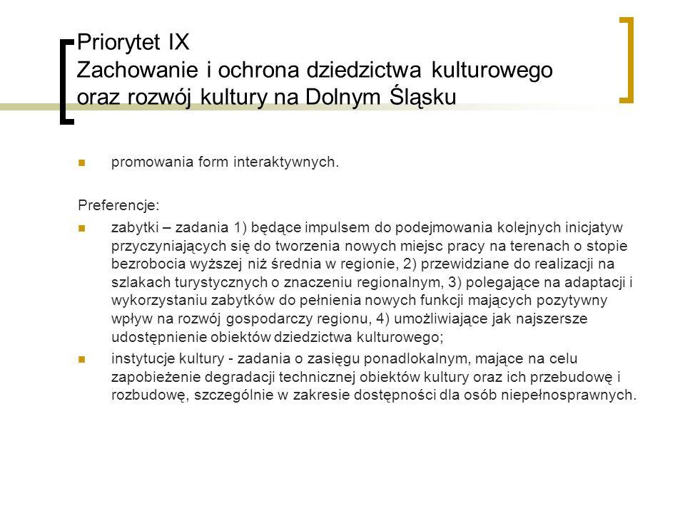 Priorytet IX Zachowanie i ochrona dziedzictwa kulturowego oraz rozwój kultury na Dolnym Śląsku