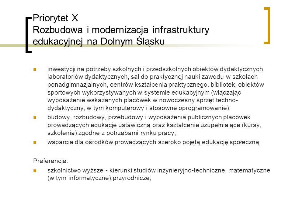 Priorytet X Rozbudowa i modernizacja infrastruktury edukacyjnej na Dolnym Śląsku