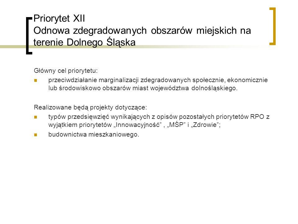 Priorytet XII Odnowa zdegradowanych obszarów miejskich na terenie Dolnego Śląska