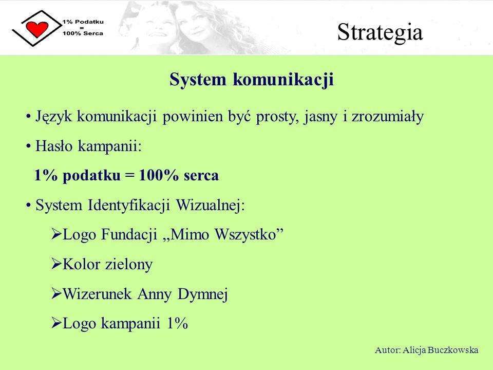 Strategia System komunikacji