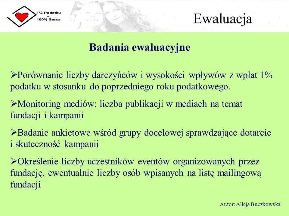 Ewaluacja Badania ewaluacyjne