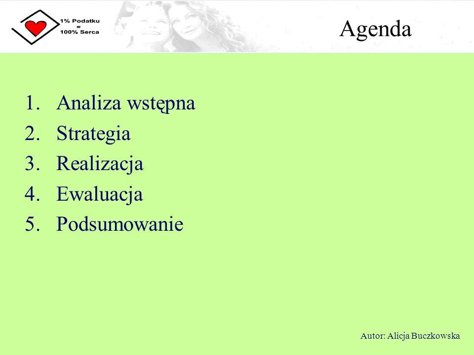 Agenda Analiza wstępna Strategia Realizacja Ewaluacja Podsumowanie