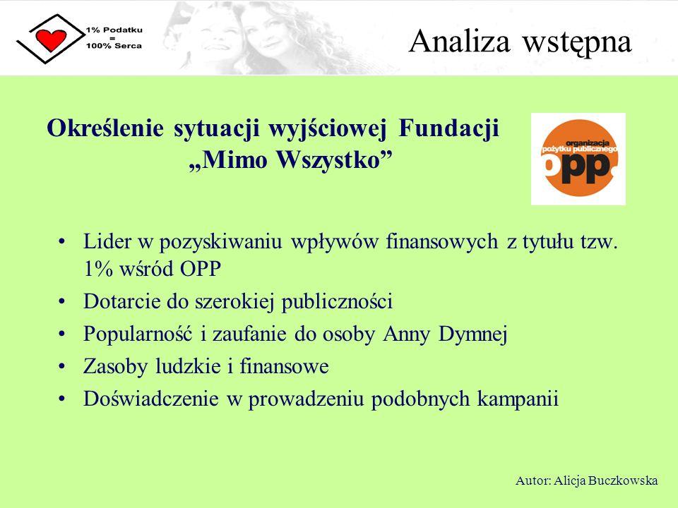 """Analiza wstępna Określenie sytuacji wyjściowej Fundacji """"Mimo Wszystko"""