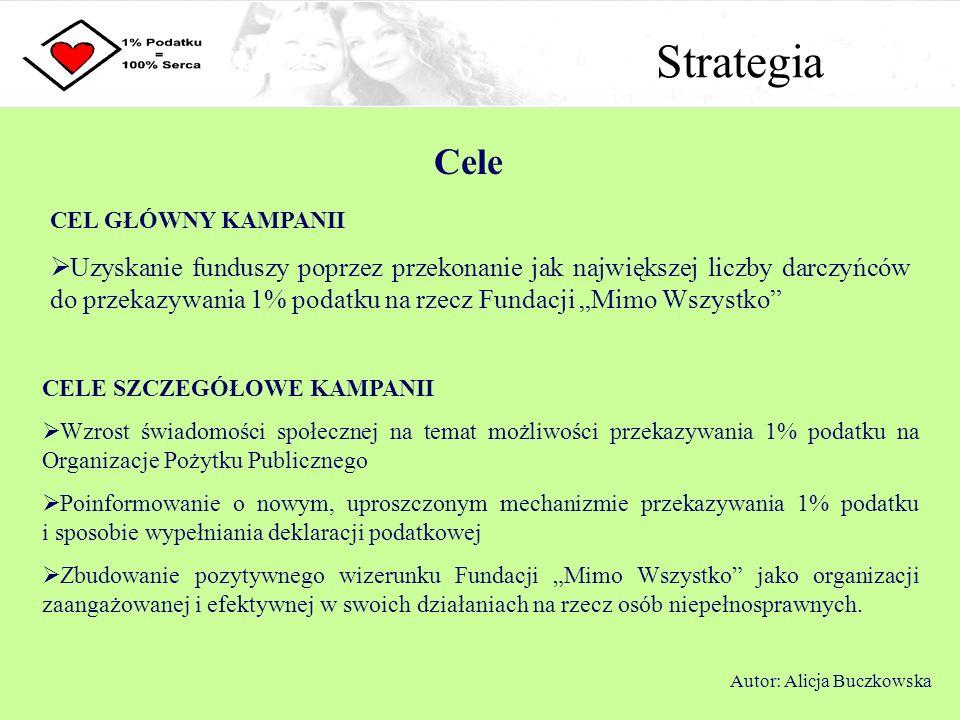 Strategia Cele. CEL GŁÓWNY KAMPANII.