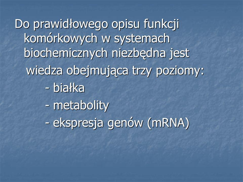 Do prawidłowego opisu funkcji komórkowych w systemach biochemicznych niezbędna jest
