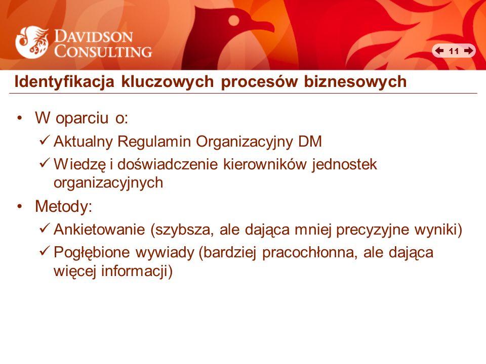 Identyfikacja kluczowych procesów biznesowych