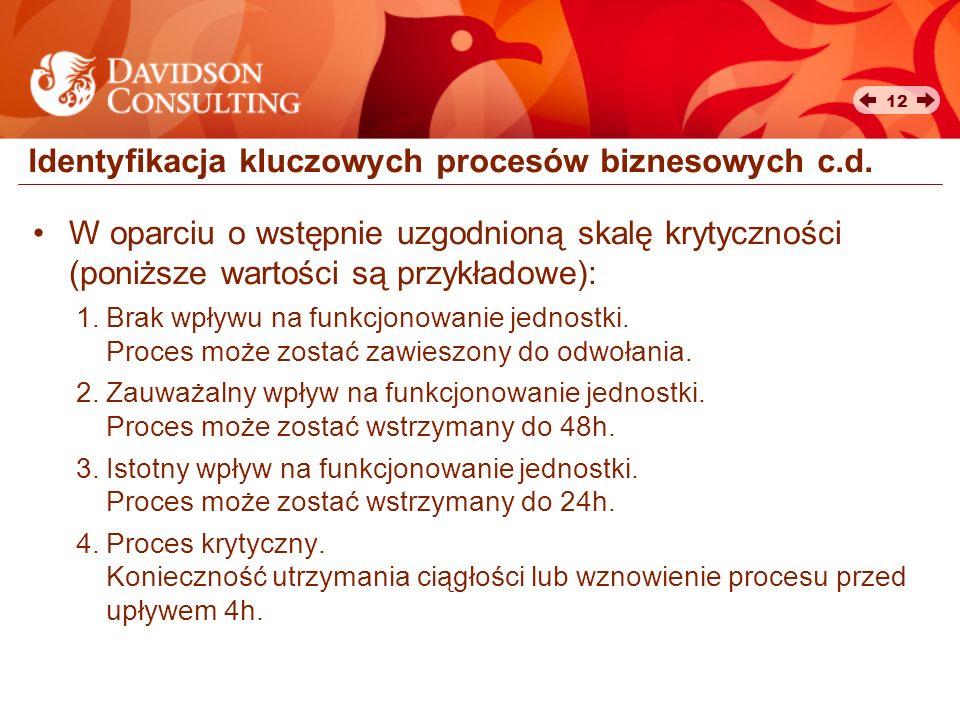 Identyfikacja kluczowych procesów biznesowych c.d.
