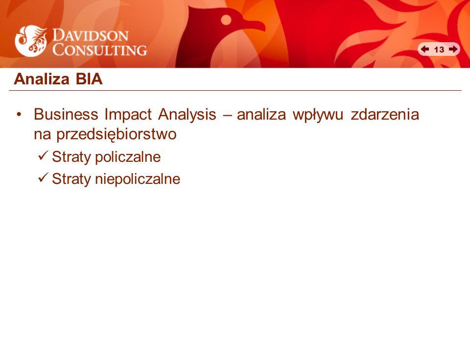 Analiza BIA Business Impact Analysis – analiza wpływu zdarzenia na przedsiębiorstwo. Straty policzalne.