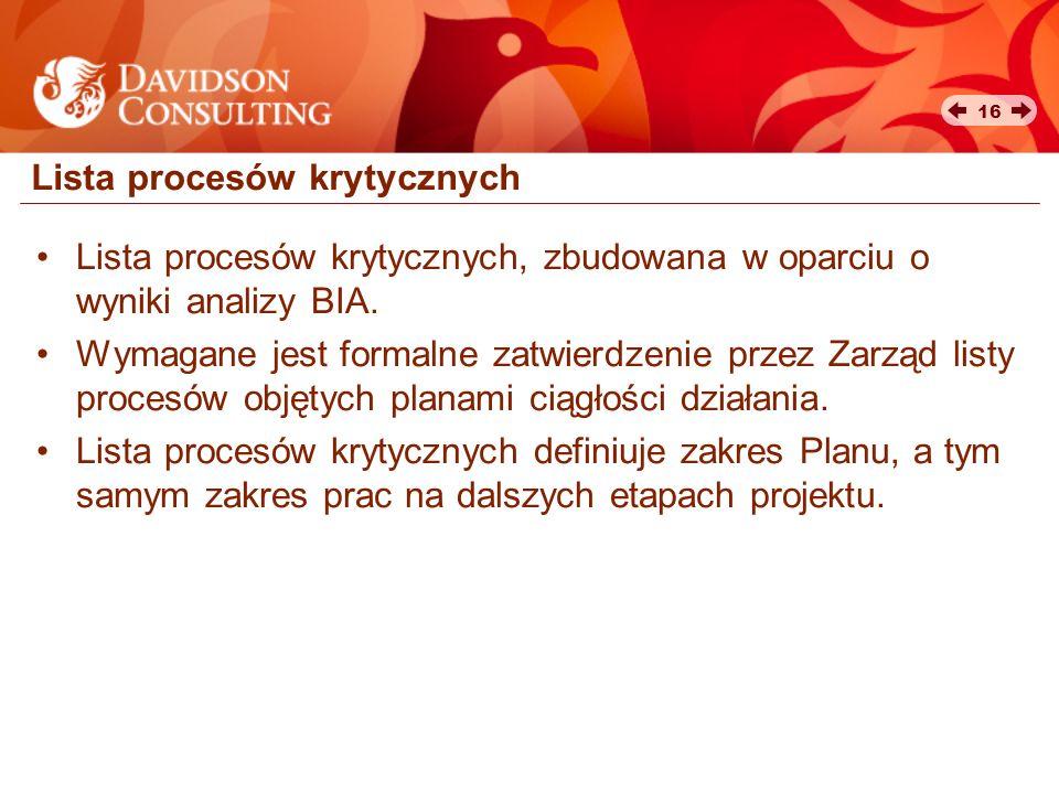 Lista procesów krytycznych