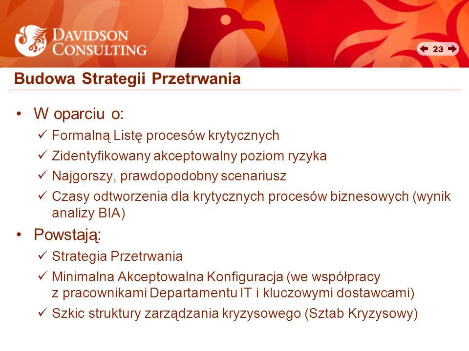 Budowa Strategii Przetrwania