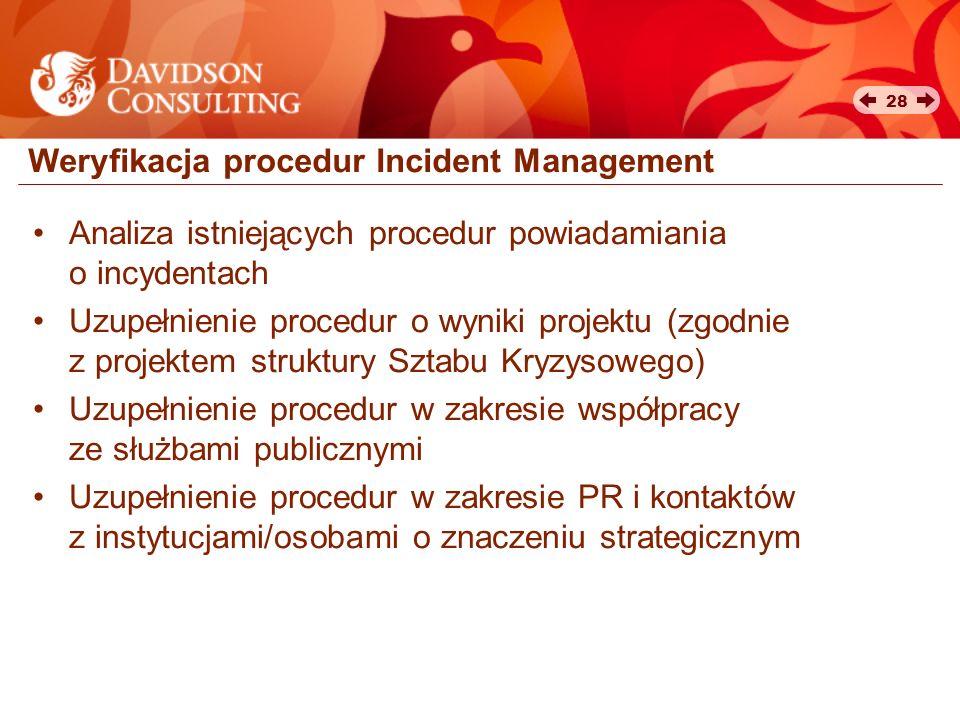 Weryfikacja procedur Incident Management