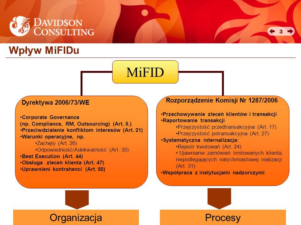Wpływ MiFIDu Organizacja Procesy