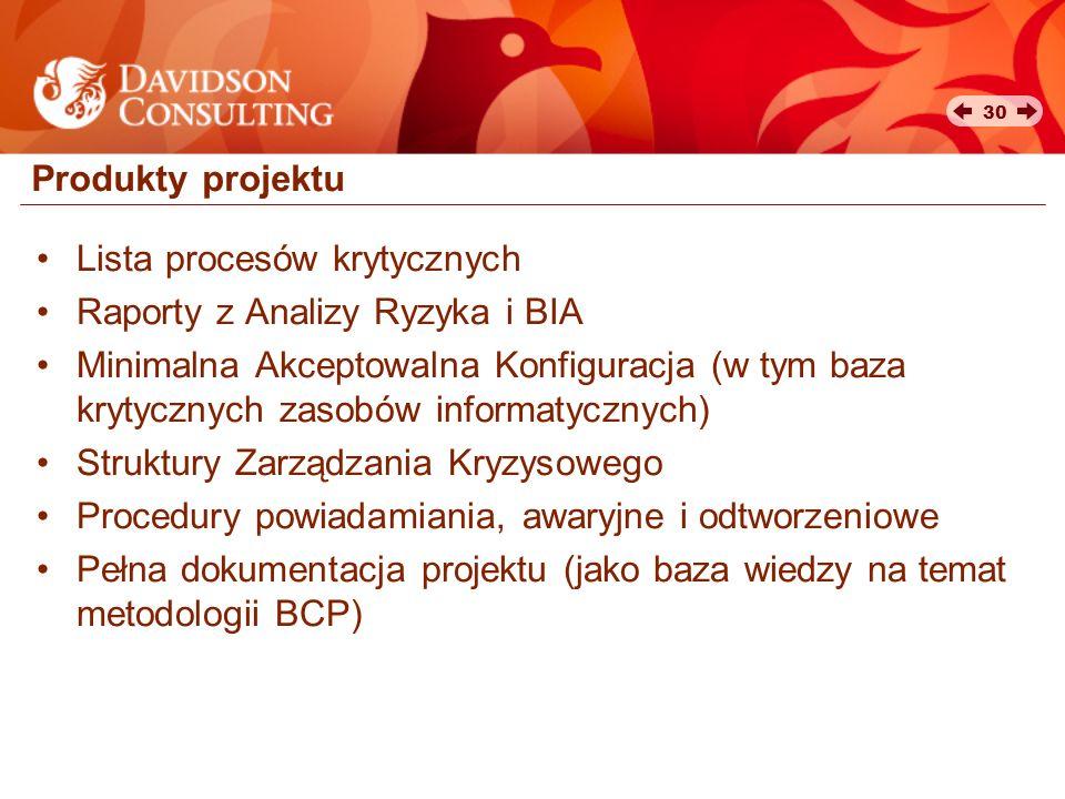 Produkty projektu Lista procesów krytycznych. Raporty z Analizy Ryzyka i BIA.