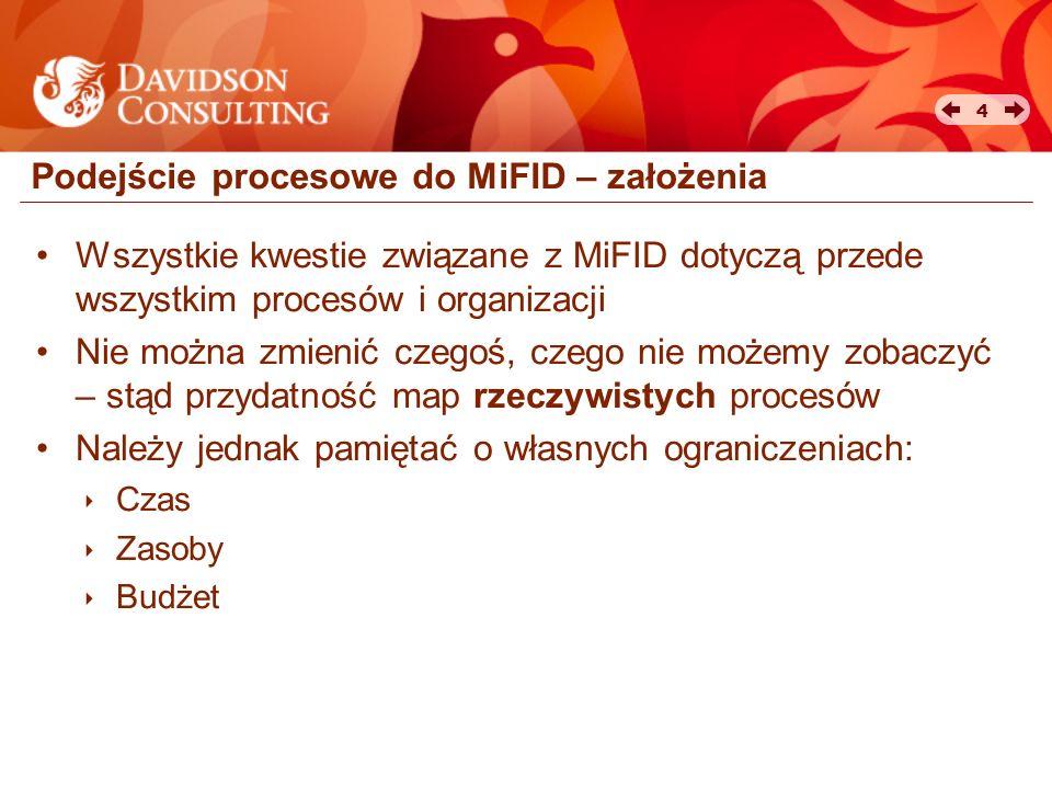 Podejście procesowe do MiFID – założenia