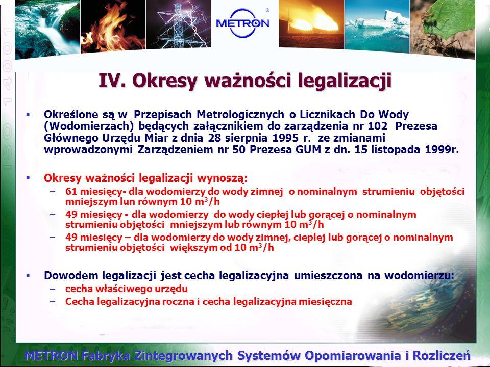 IV. Okresy ważności legalizacji