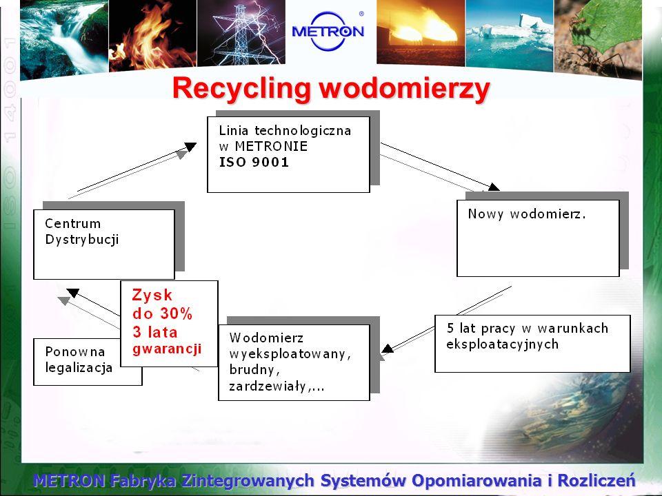 Recycling wodomierzy