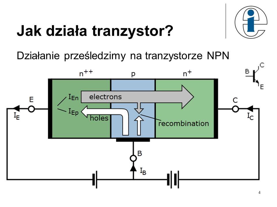 Jak działa tranzystor Działanie prześledzimy na tranzystorze NPN