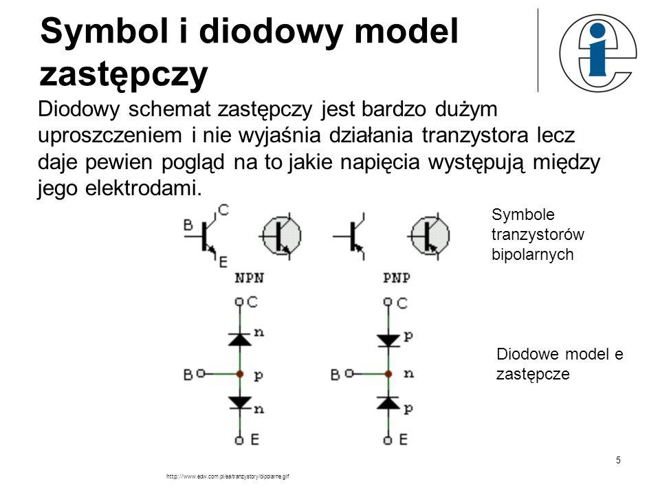 Symbol i diodowy model zastępczy