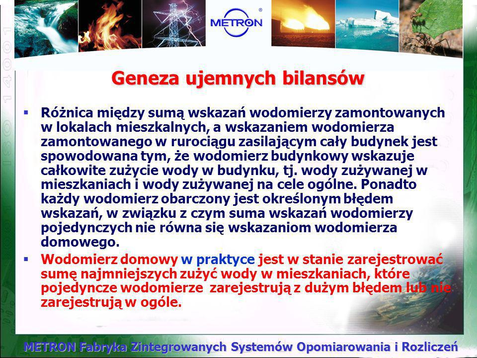 Geneza ujemnych bilansów