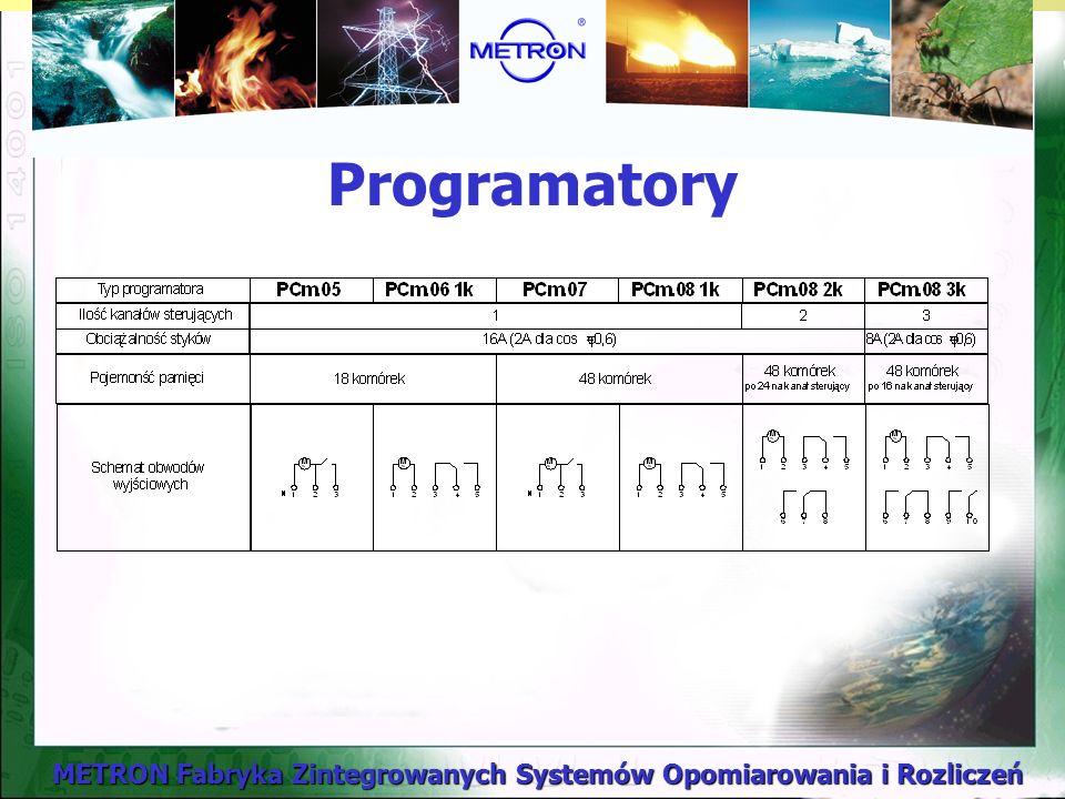 Programatory