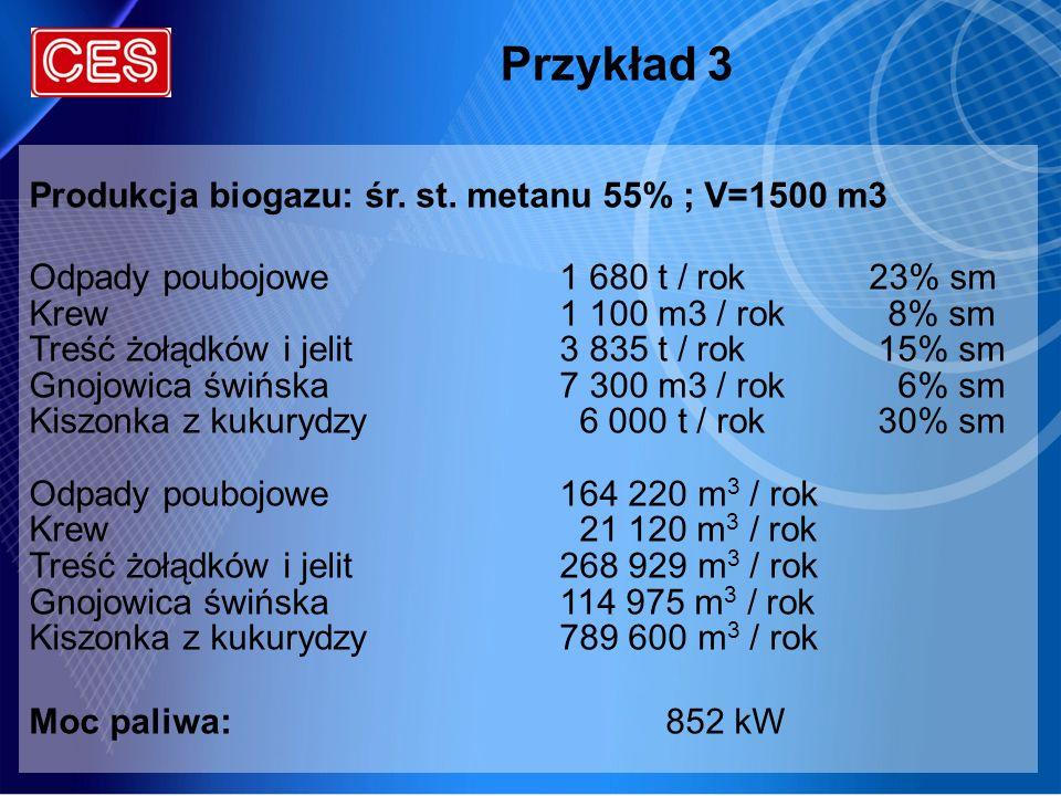 Przykład 3 Produkcja biogazu: śr. st. metanu 55% ; V=1500 m3