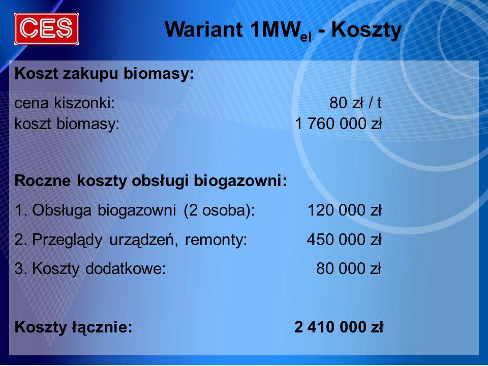 Wariant 1MWel - Koszty Koszt zakupu biomasy: cena kiszonki: 80 zł / t