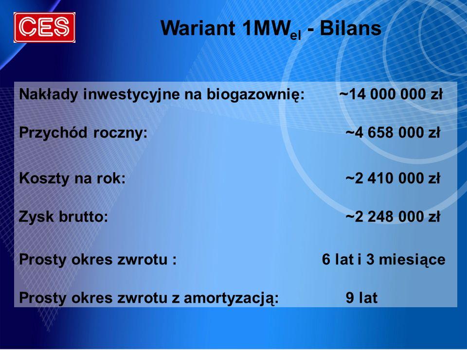 Wariant 1MWel - BilansNakłady inwestycyjne na biogazownię: ~14 000 000 zł. Przychód roczny: ~4 658 000 zł.